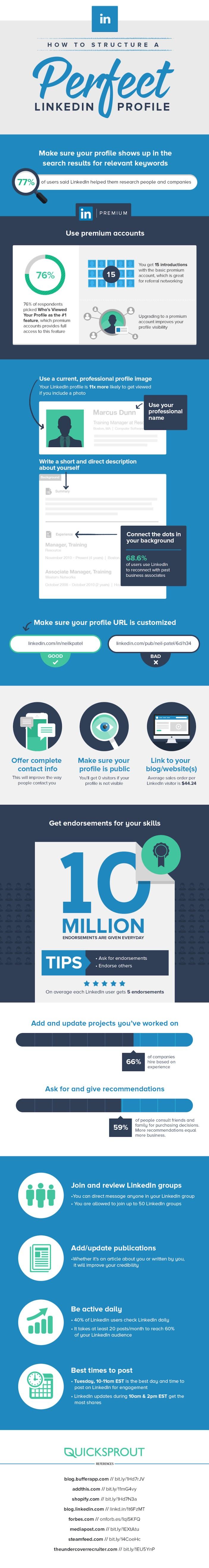 Linkedin Infographic