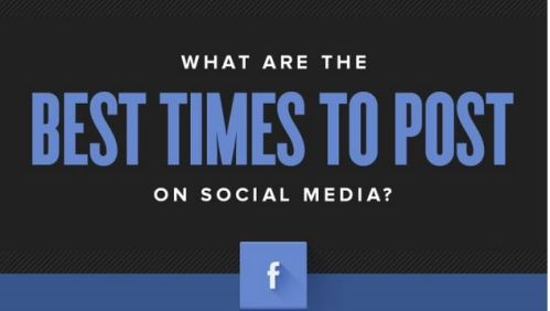 The Best Times to Post on Facebook and Other Social Media